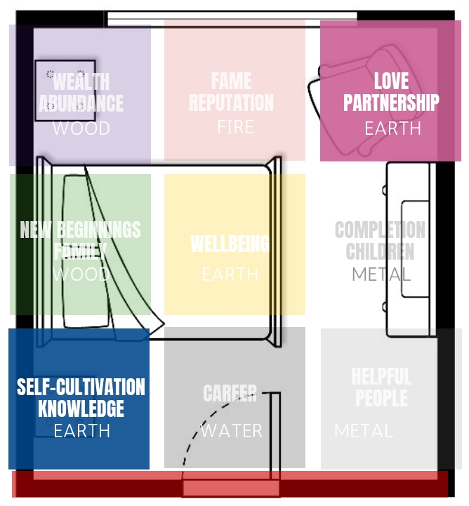 Awesome Activate Love In Your Life With Feng Shui Morris Feng Shui Complete Home Design Collection Barbaintelli Responsecom