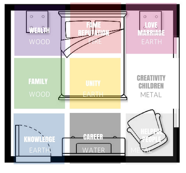 Bedroom Ceiling Projector Feng Shui Bedroom Paint Colors Bedroom Ideas Light Bedroom Styles: Feng Shui 101: An Introduction To The Bagua
